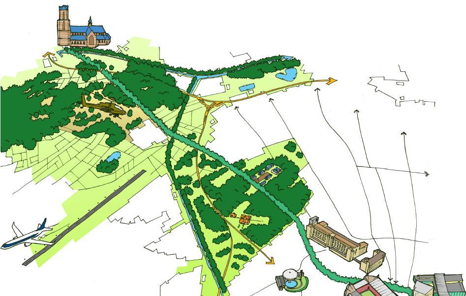 Groene corridor het groene woud - Corridor ontwikkeling ...